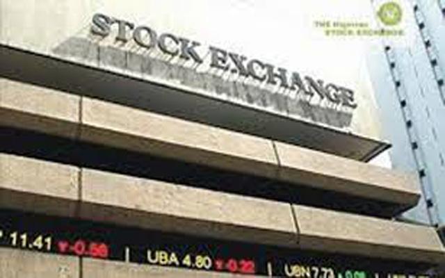 Nse trading indicators